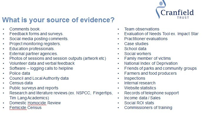 What is your source of evidence slide