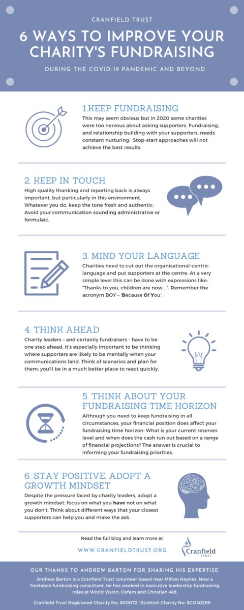 6 ways to improve your charity's fundraising